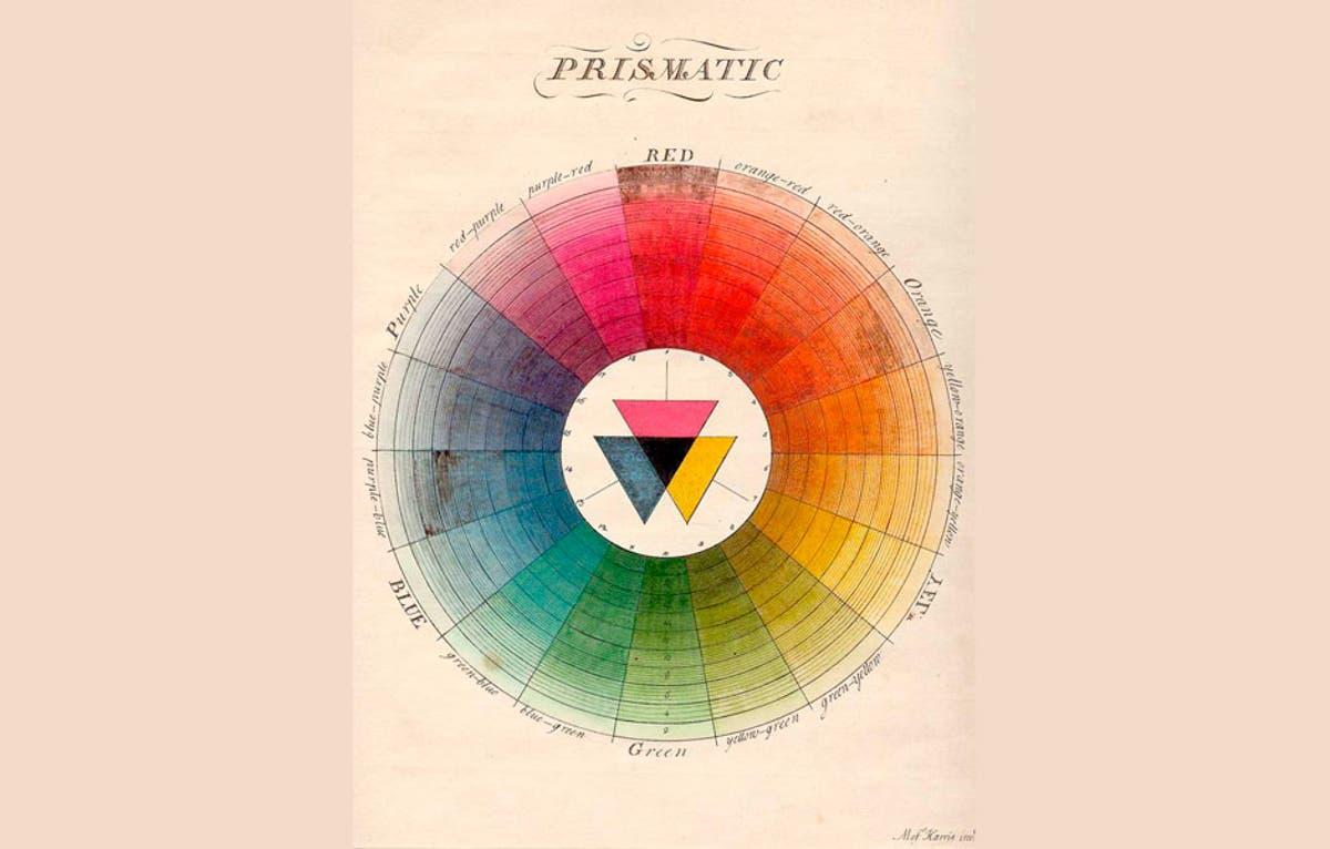 Una breve historia de la teoría del color a través de Newton, Goethe y  Wittgenstein