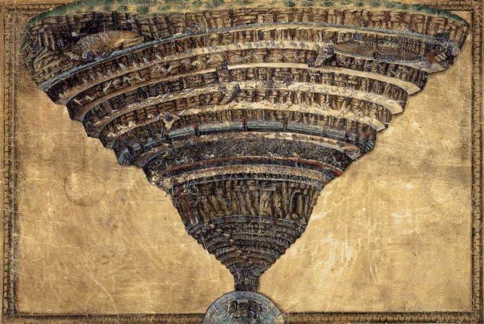 Qué es el inconsciente colectivo (la herencia espiritual de la humanidad)?
