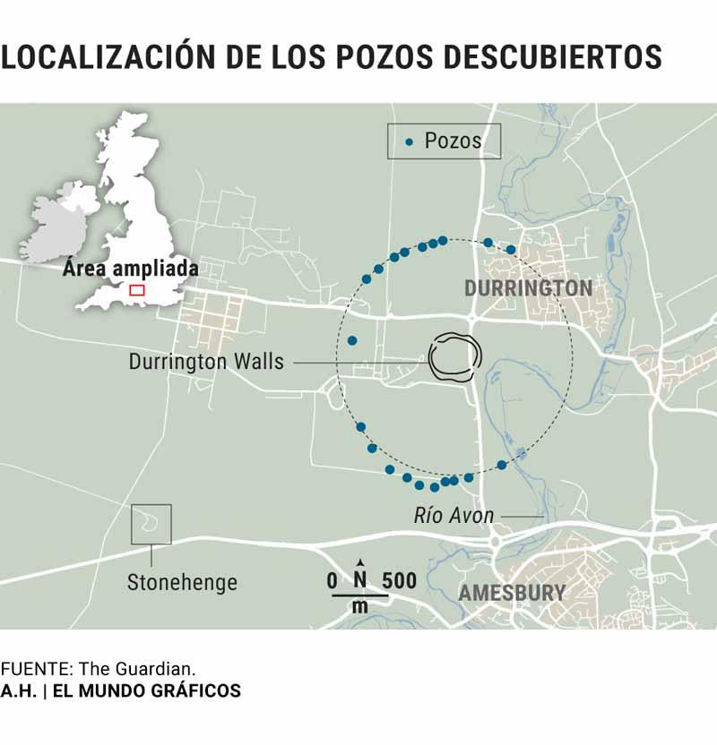 Descubrimiento de un anillo de pozos en Stonehenge