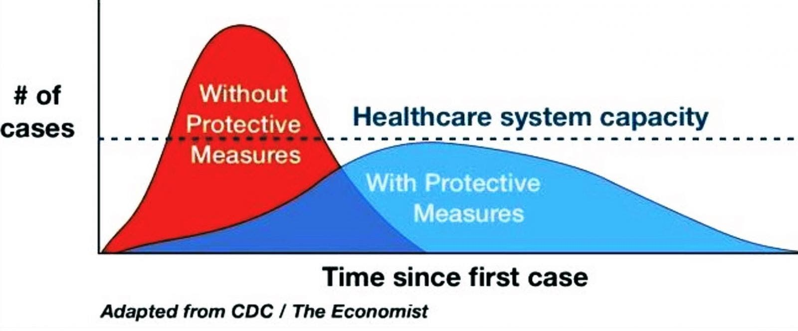 CDC_The Economist