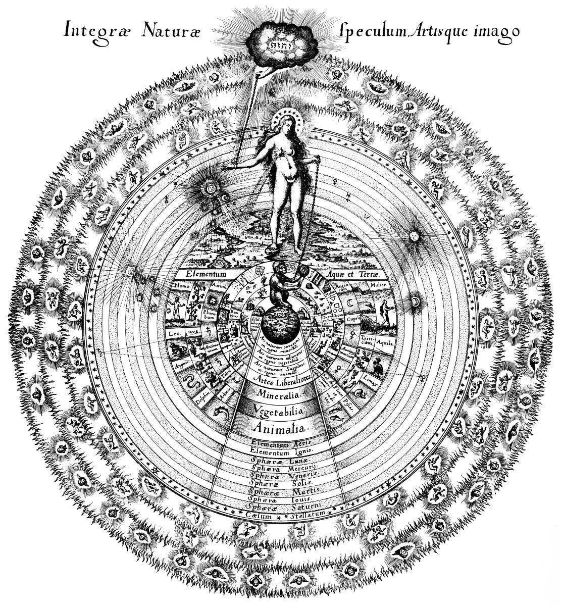 L'UNIVERS EST IL UNE ENTITÉ CONSCIENTE ? Fabricius-fludd-natura-mirror-q75-1111x1200