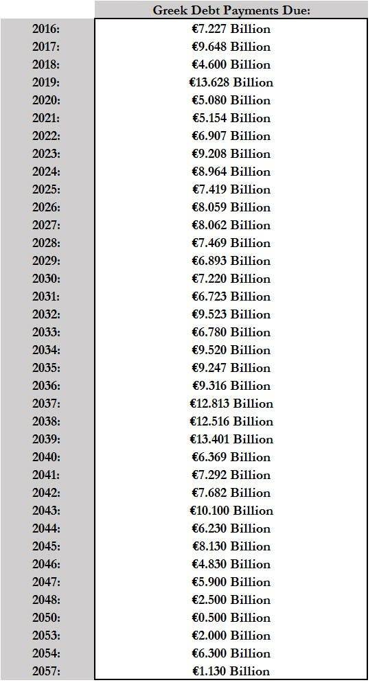 Greek payments